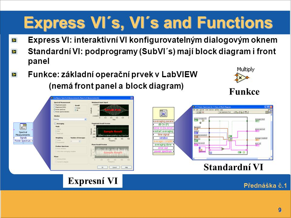 Express VI´s, VI´s and Functions