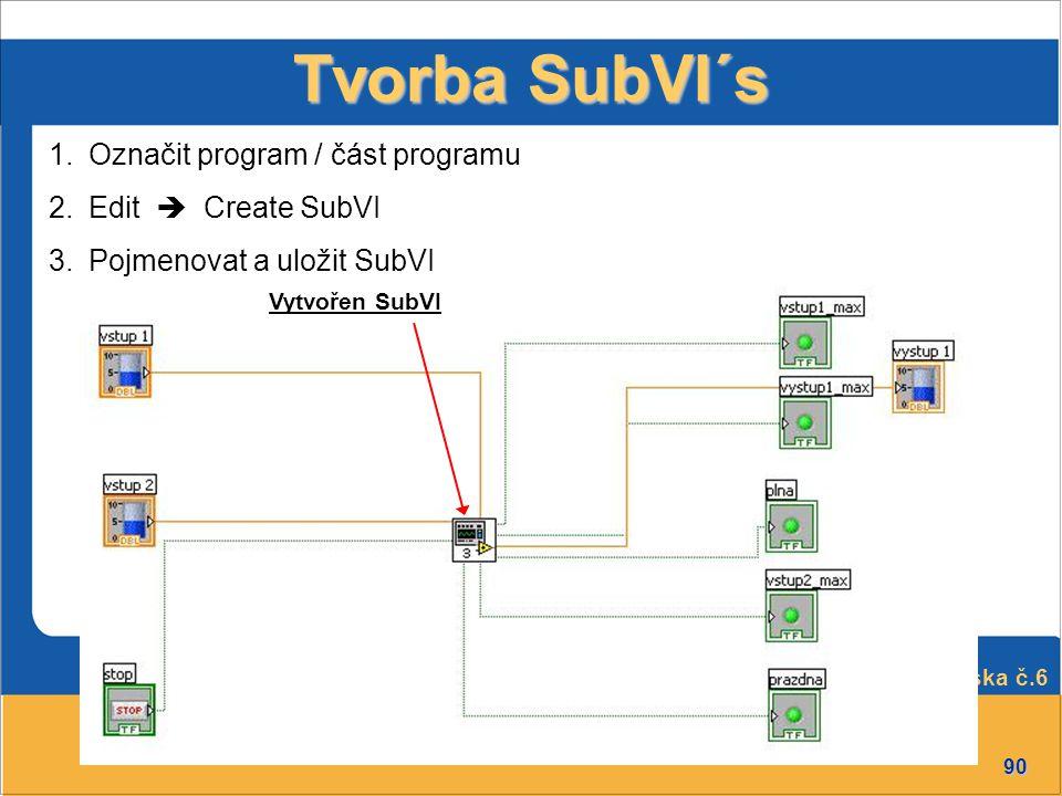 Tvorba SubVI´s Označit program / část programu Edit  Create SubVI