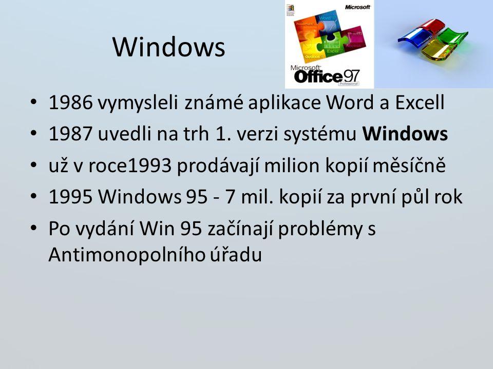 Windows 1986 vymysleli známé aplikace Word a Excell