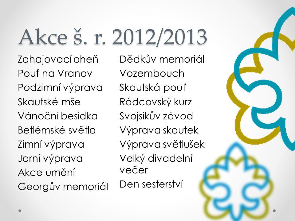 Akce š. r. 2012/2013