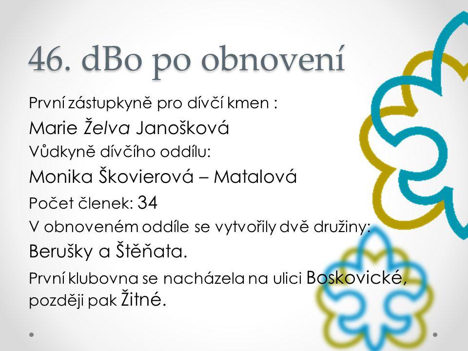46. dBo po obnovení Marie Želva Janošková Monika Škovierová – Matalová