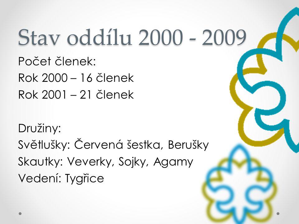 Stav oddílu 2000 - 2009