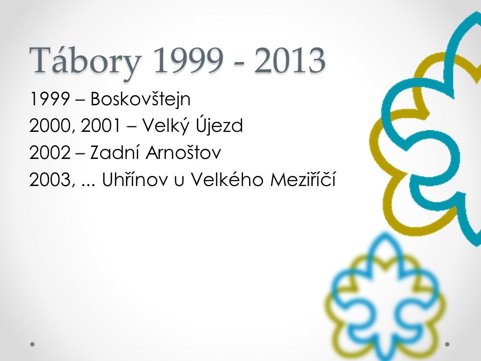 Tábory 1999 - 2013 1999 – Boskovštejn 2000, 2001 – Velký Újezd 2002 – Zadní Arnoštov 2003, ...