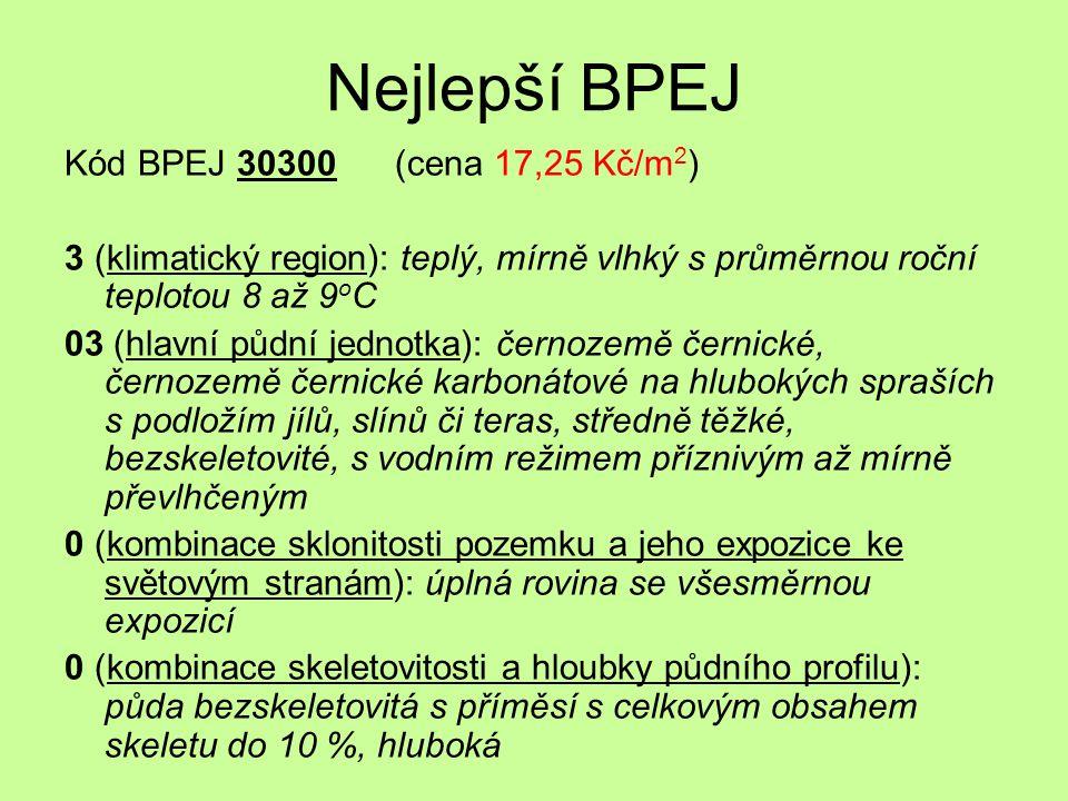 Nejlepší BPEJ Kód BPEJ 30300 (cena 17,25 Kč/m2)