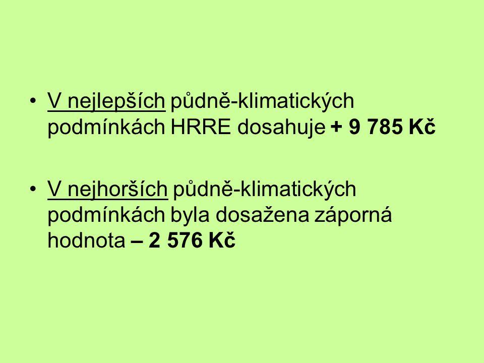 V nejlepších půdně-klimatických podmínkách HRRE dosahuje + 9 785 Kč