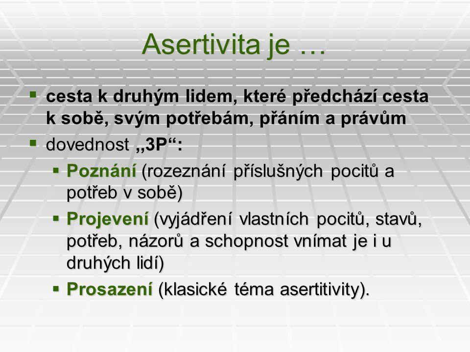 Asertivita je … cesta k druhým lidem, které předchází cesta k sobě, svým potřebám, přáním a právům.