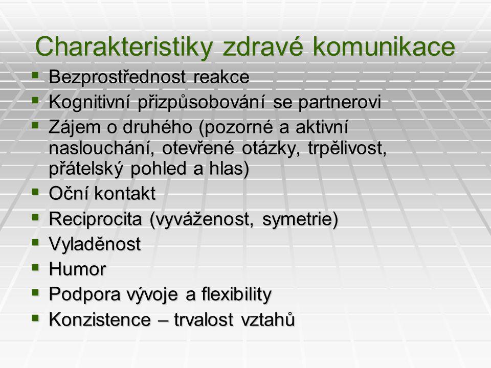 Charakteristiky zdravé komunikace