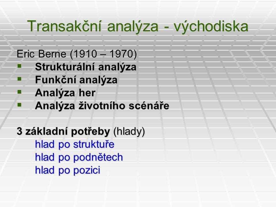 Transakční analýza - východiska