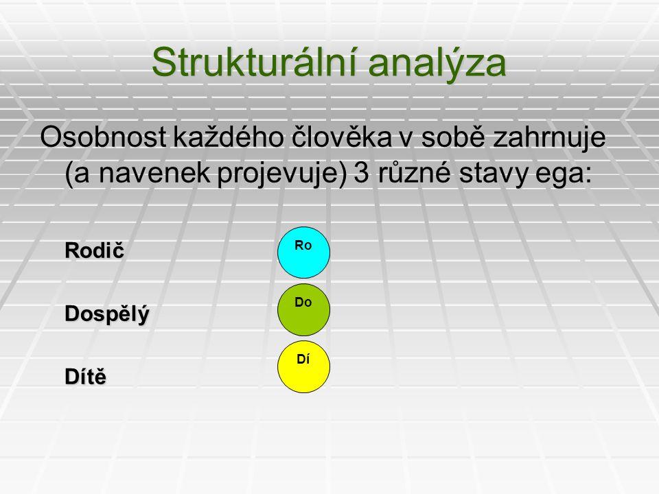 Strukturální analýza Osobnost každého člověka v sobě zahrnuje (a navenek projevuje) 3 různé stavy ega: