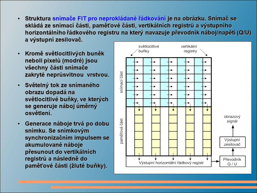 Struktura snímače FIT pro neprokládané řádkování je na obrázku