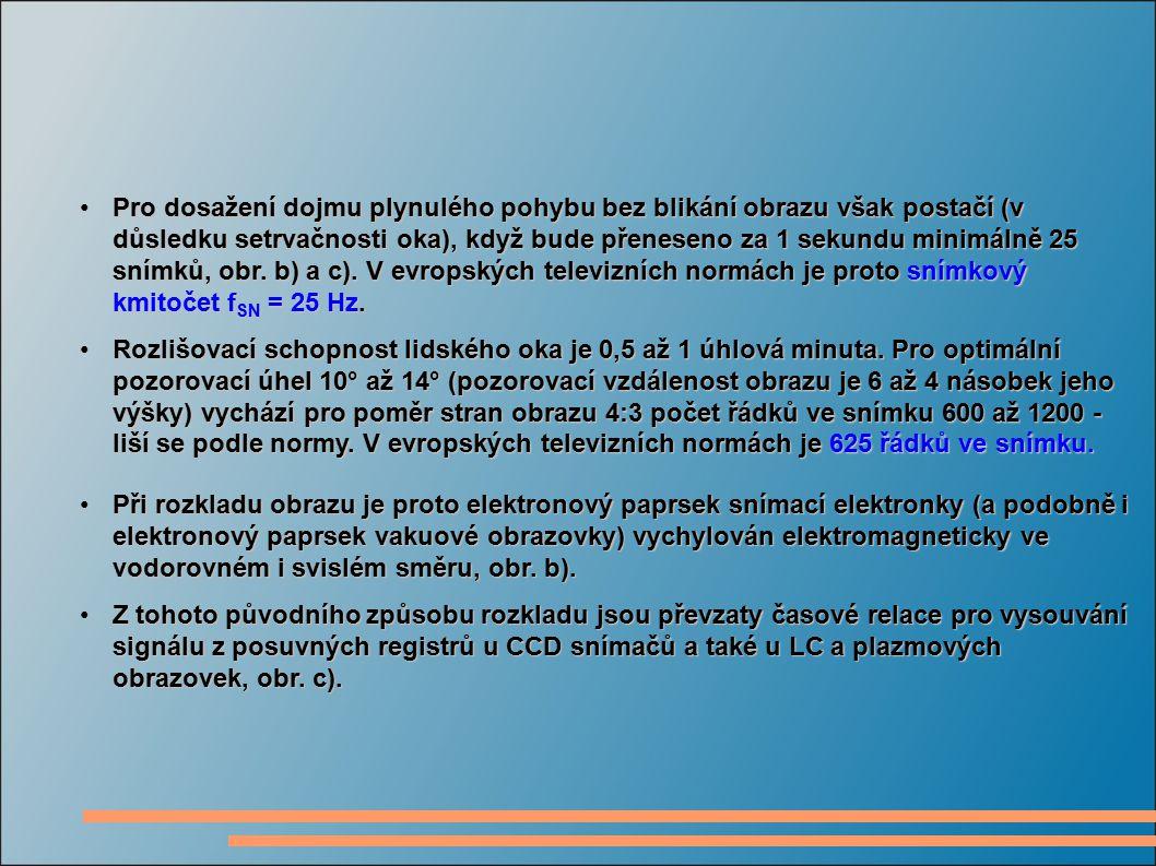Pro dosažení dojmu plynulého pohybu bez blikání obrazu však postačí (v důsledku setrvačnosti oka), když bude přeneseno za 1 sekundu minimálně 25 snímků, obr. b) a c). V evropských televizních normách je proto snímkový kmitočet fSN = 25 Hz.