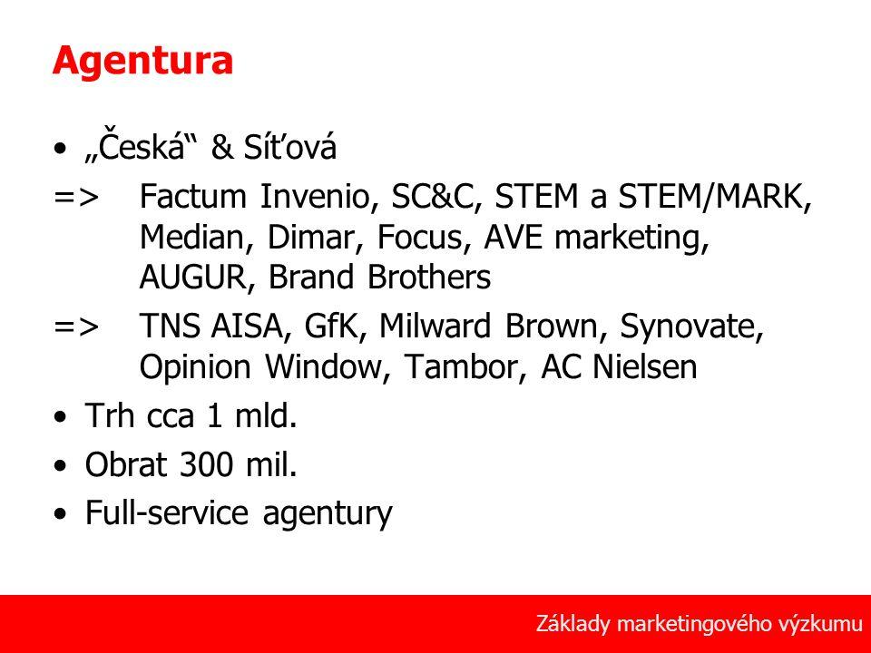 """Agentura """"Česká & Síťová"""