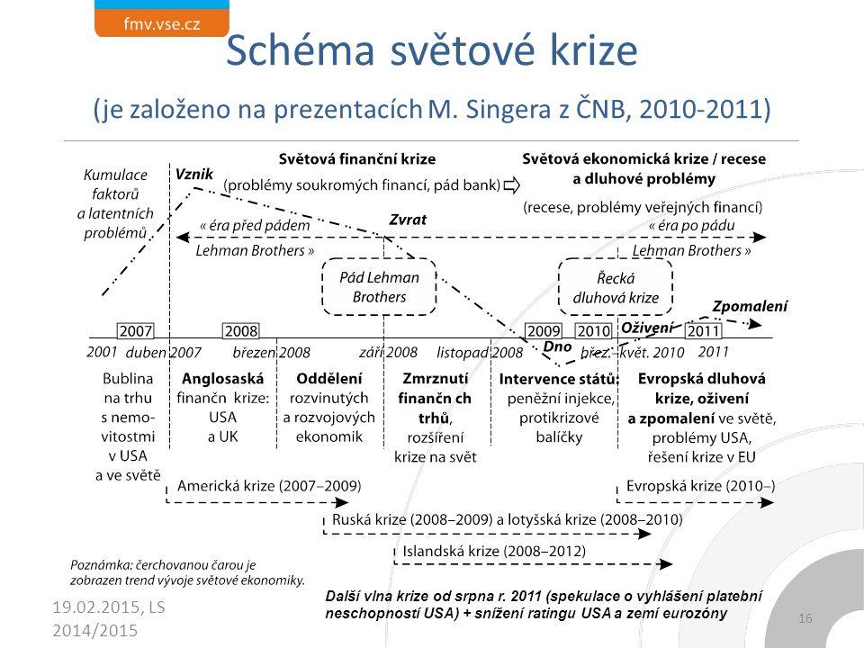 Zdroj: Štěrbová a kol. (2013, s. 72)
