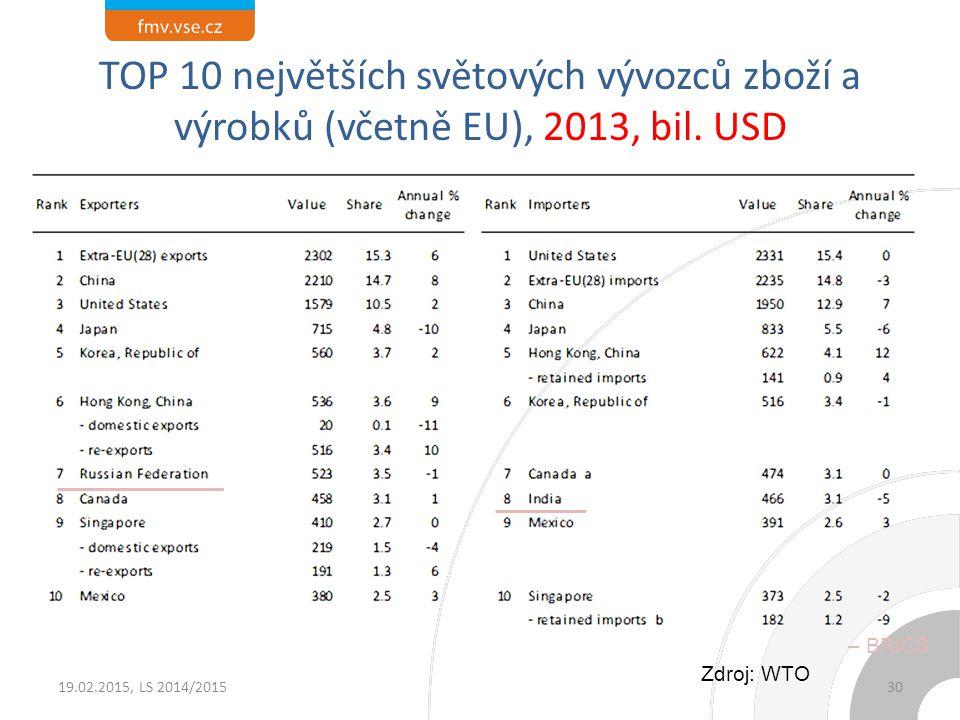 TOP 10 největších světových vývozců zboží a výrobků (země), 2013, bil