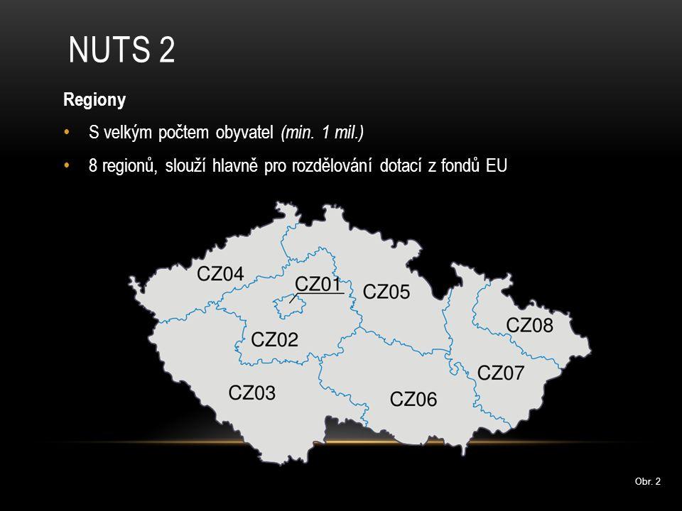 NUTS 2 Regiony S velkým počtem obyvatel (min. 1 mil.)
