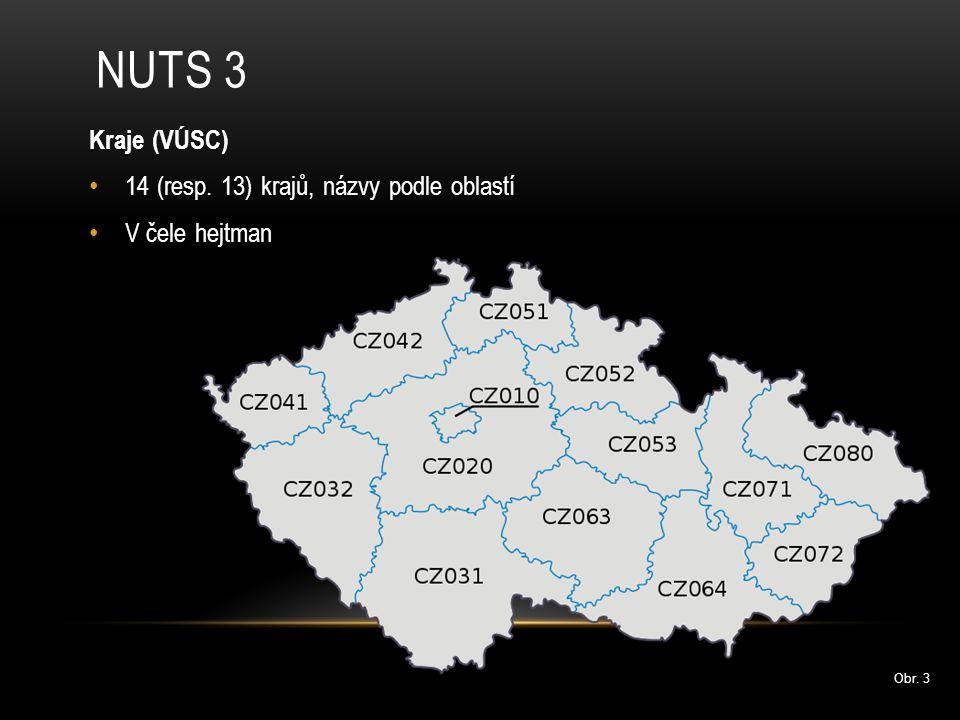 NUTS 3 Kraje (VÚSC) 14 (resp. 13) krajů, názvy podle oblastí