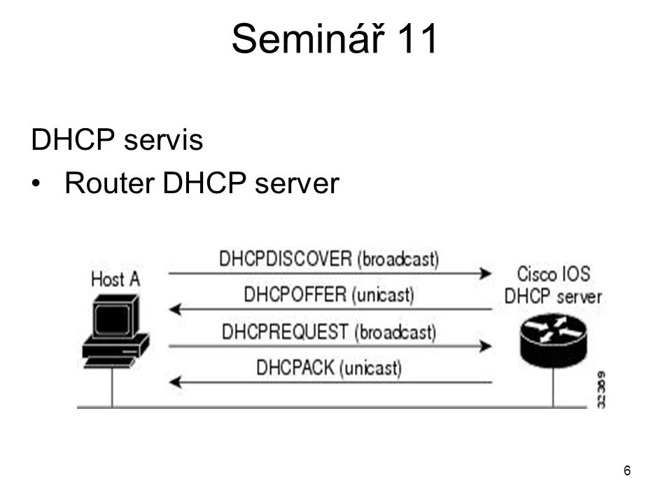 Seminář 11 DHCP servis Router DHCP server