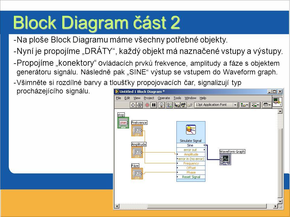 """Block Diagram část 2 Na ploše Block Diagramu máme všechny potřebné objekty. Nyní je propojíme """"DRÁTY , každý objekt má naznačené vstupy a výstupy."""