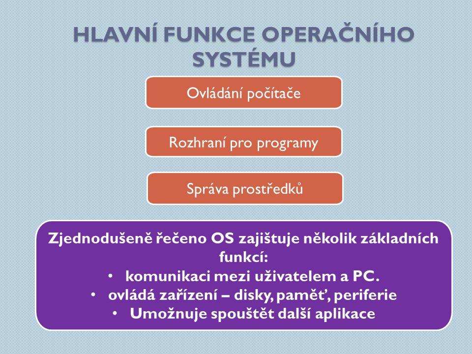 Hlavní funkce operačního systému