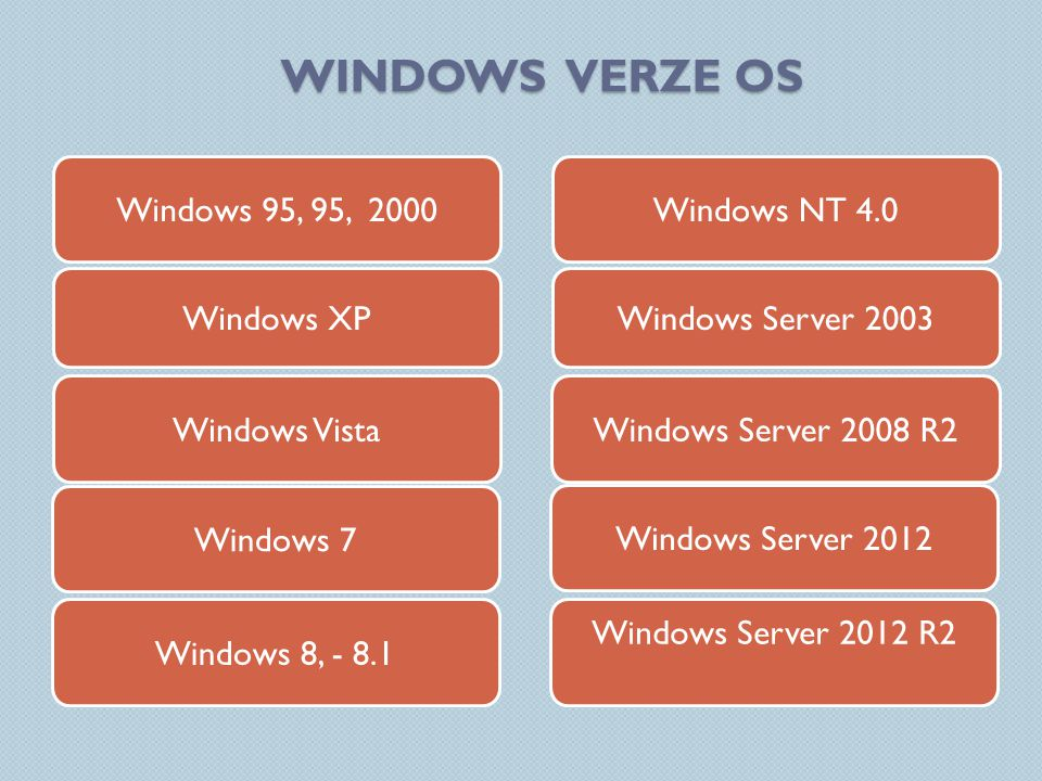 Windows verze OS Windows 95, 95, 2000 Windows NT 4.0 Windows XP