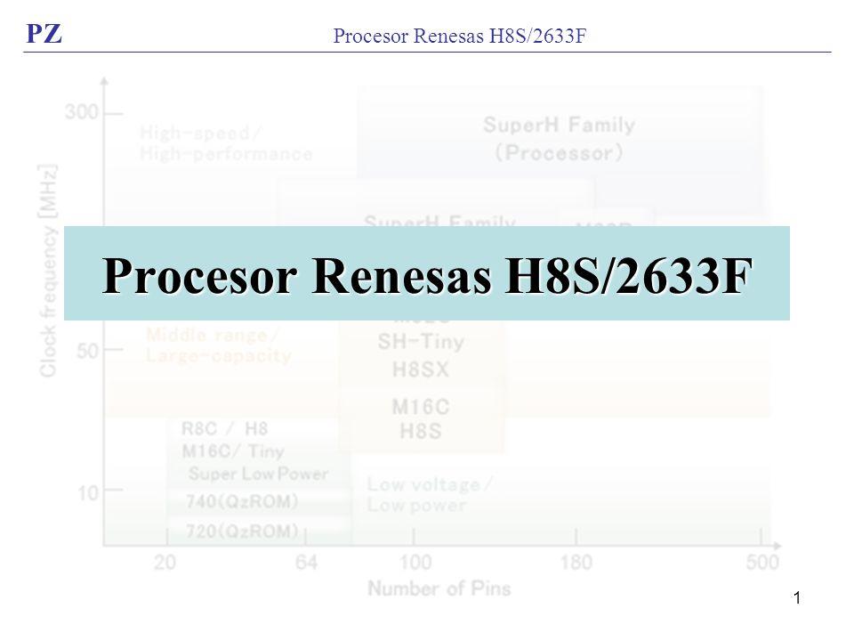 Procesor Renesas H8S/2633F