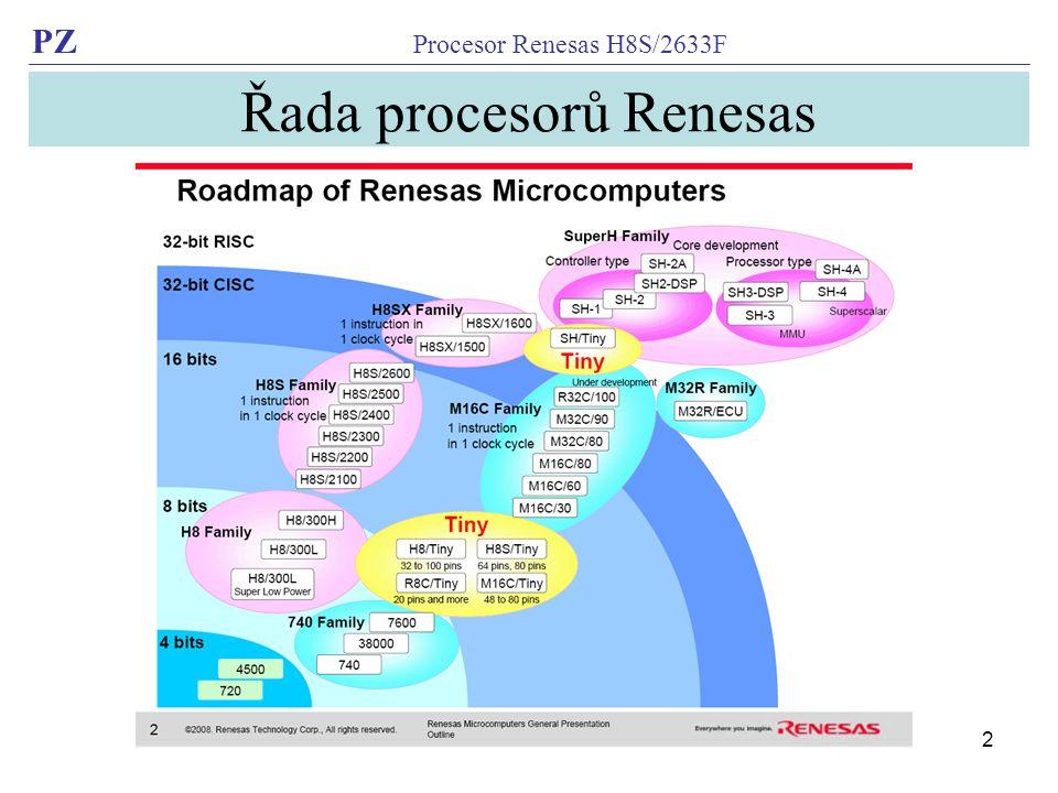 Řada procesorů Renesas