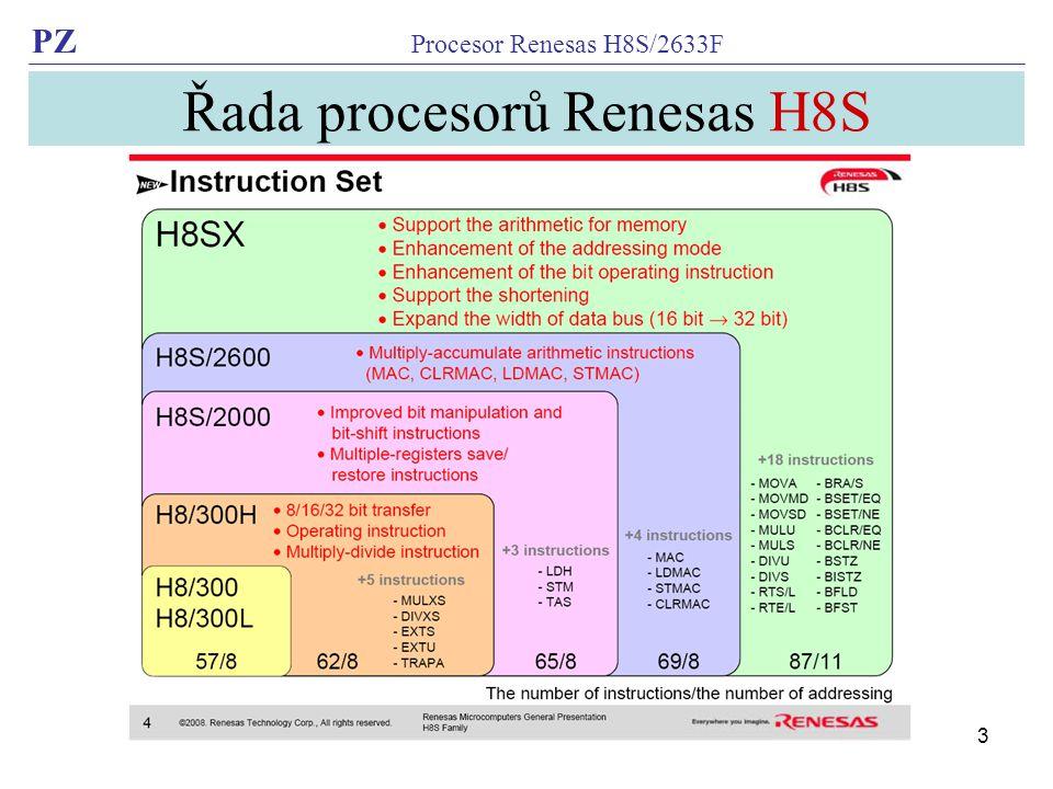 Řada procesorů Renesas H8S