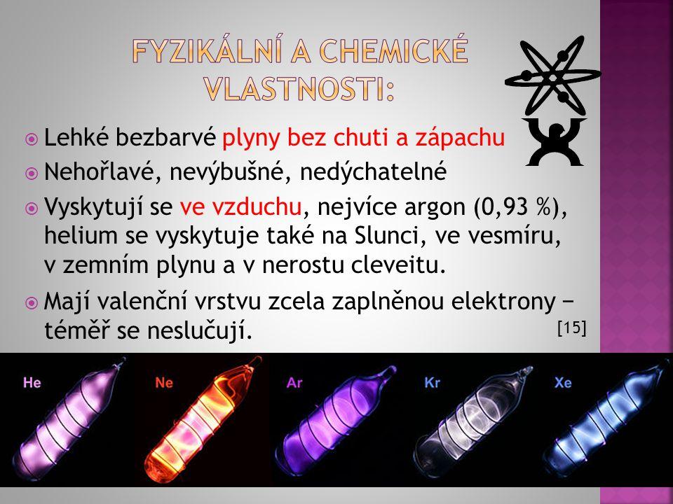 Fyzikální a chemické vlastnosti: