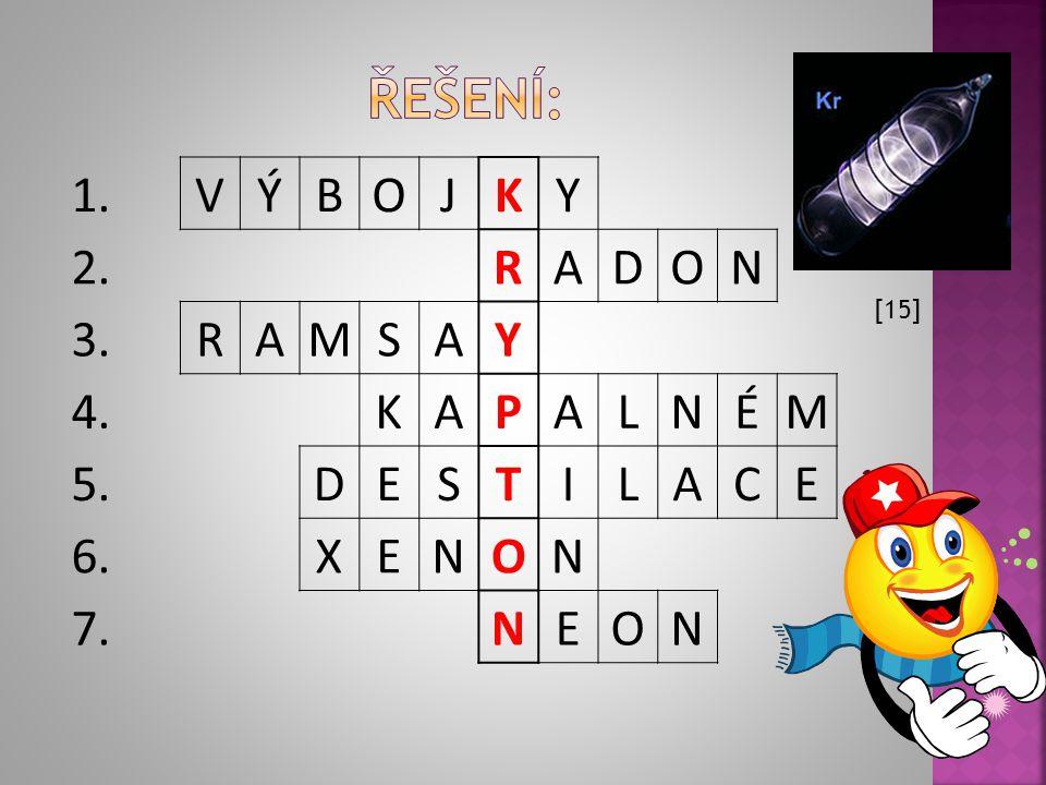 Řešení: 1. V Ý B O J K Y 2. R A D N 3. M S 4. P L É 5. E T I C 6. X 7.