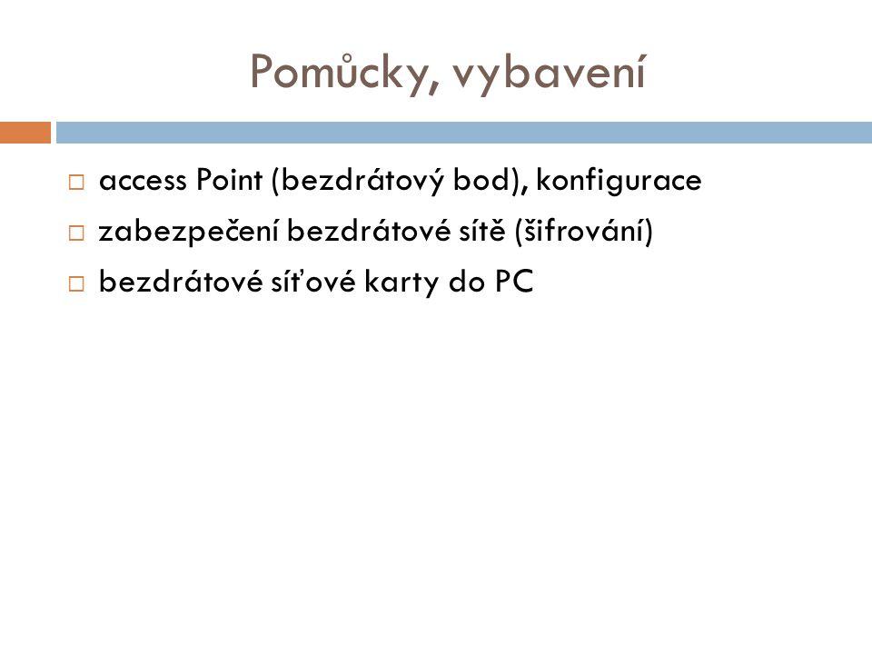 Pomůcky, vybavení access Point (bezdrátový bod), konfigurace