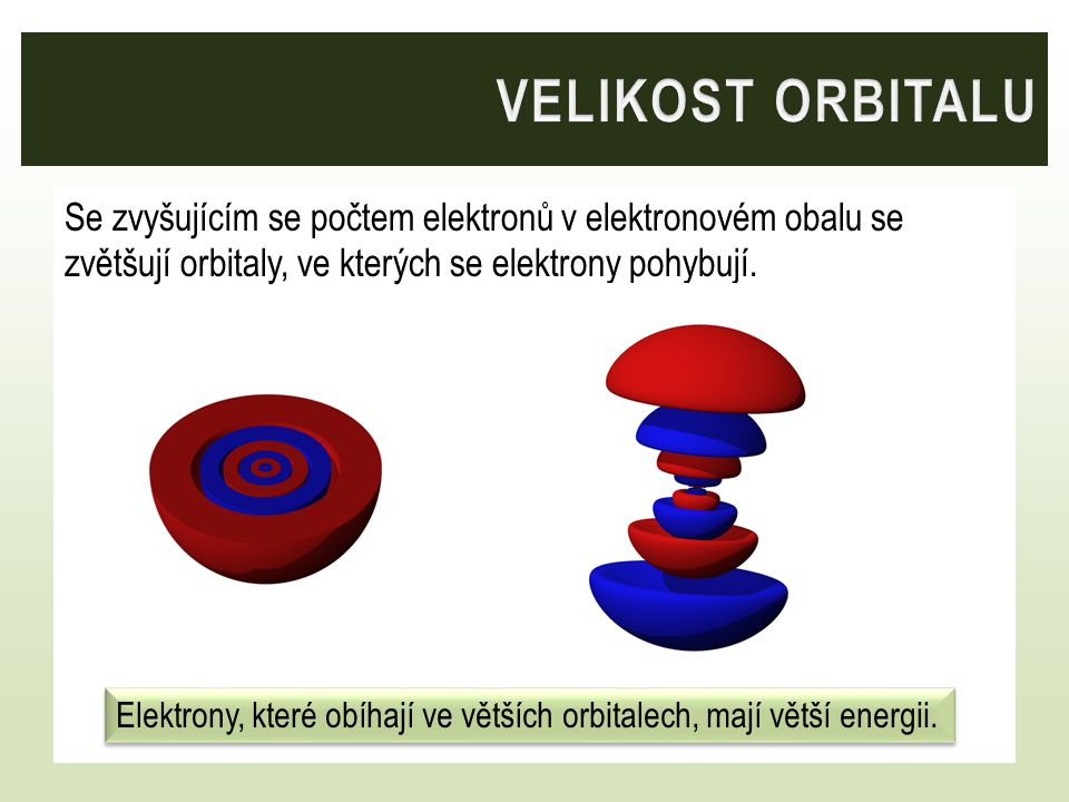VELIKOST ORBITALU Se zvyšujícím se počtem elektronů v elektronovém obalu se zvětšují orbitaly, ve kterých se elektrony pohybují.