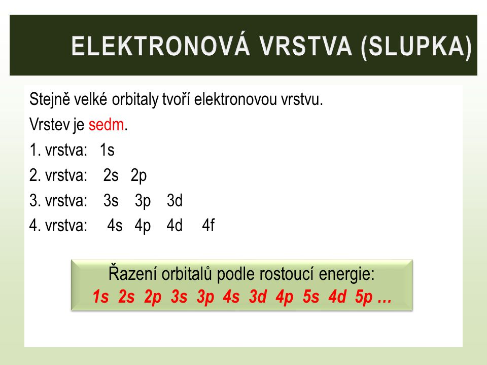 ELEKTRONOVÁ VRSTVA (SLUPKA)
