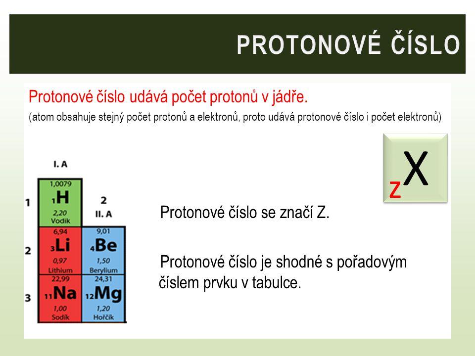 zX PROTONOVÉ ČÍSLO Protonové číslo udává počet protonů v jádře.
