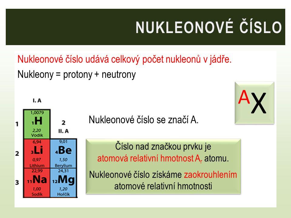 NUKLEONOVÉ ČÍSLO Nukleonové číslo udává celkový počet nukleonů v jádře. Nukleony = protony + neutrony Nukleonové číslo se značí A.