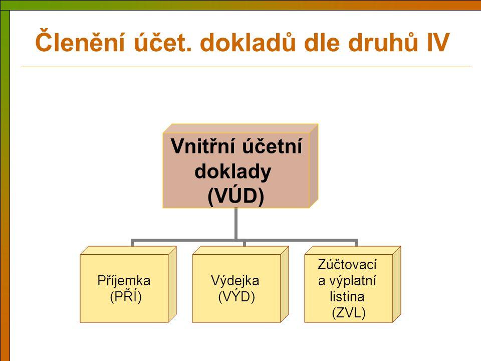 Členění účet. dokladů dle druhů IV