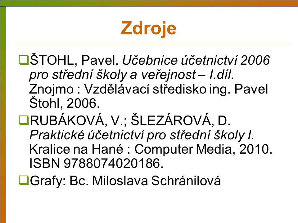 Zdroje ŠTOHL, Pavel. Učebnice účetnictví 2006 pro střední školy a veřejnost – I.díl. Znojmo : Vzdělávací středisko ing. Pavel Štohl, 2006.
