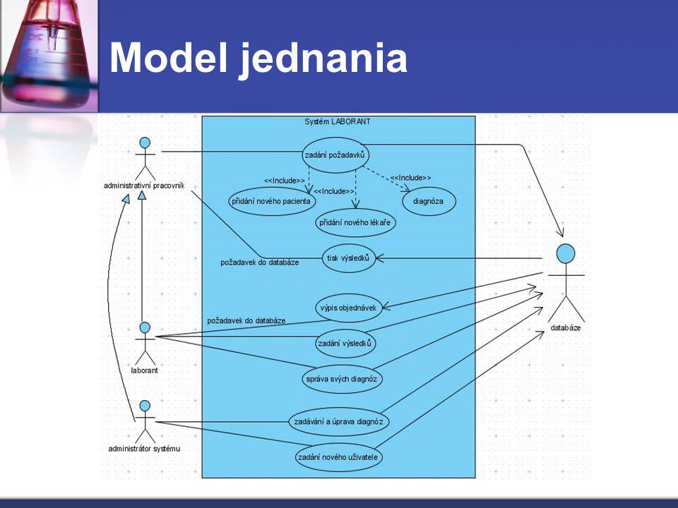 Model jednania