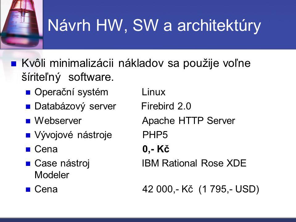 Návrh HW, SW a architektúry
