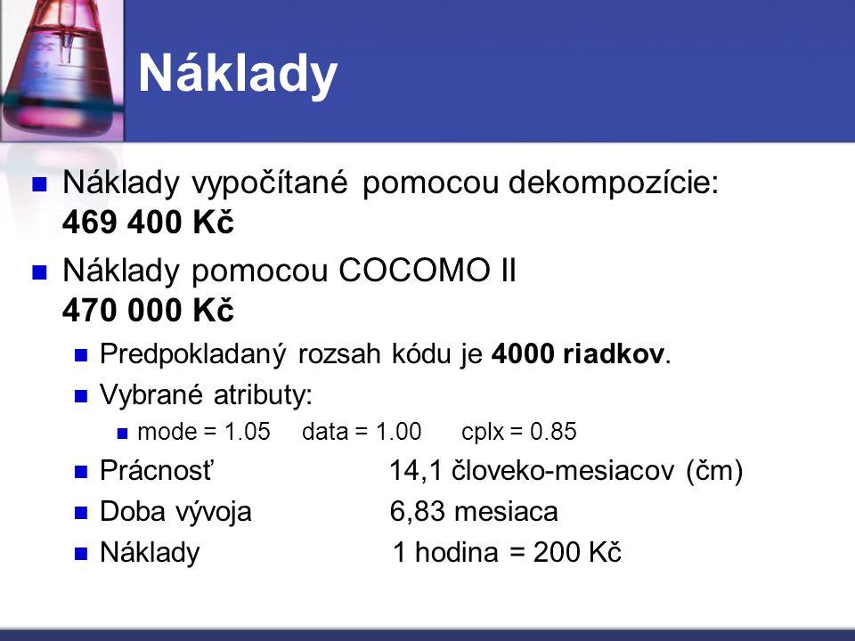 Náklady Náklady vypočítané pomocou dekompozície: 469 400 Kč