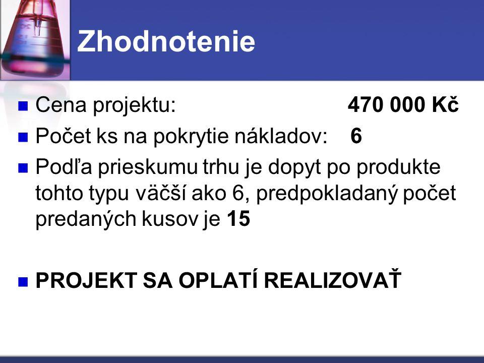 Zhodnotenie Cena projektu: 470 000 Kč Počet ks na pokrytie nákladov: 6