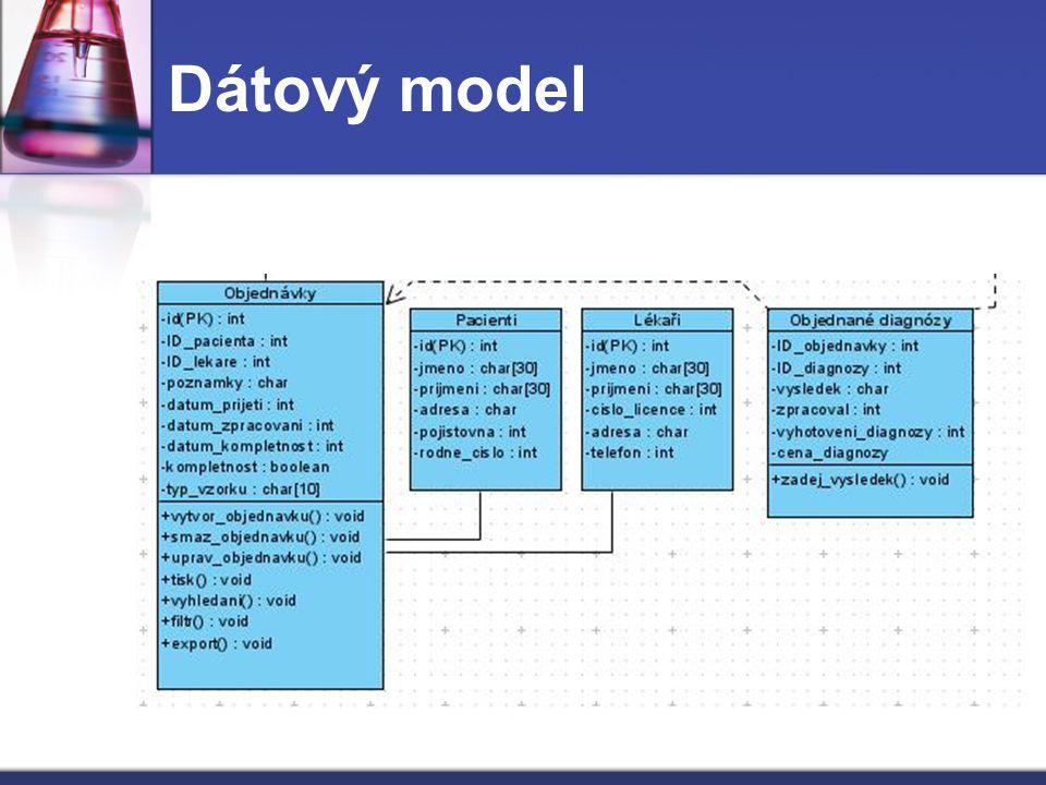 Dátový model