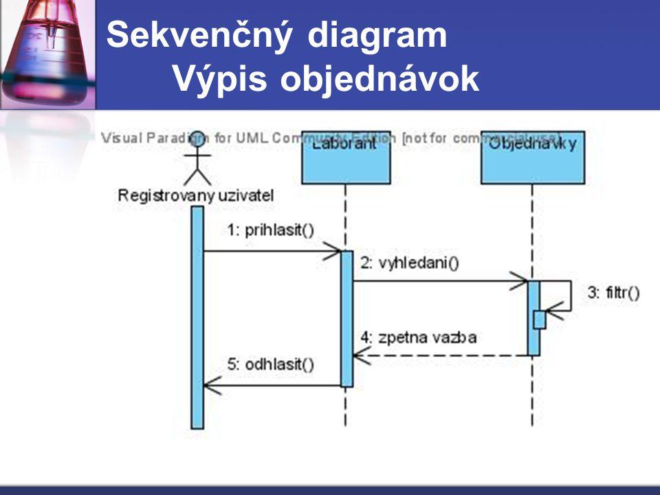 Sekvenčný diagram Výpis objednávok