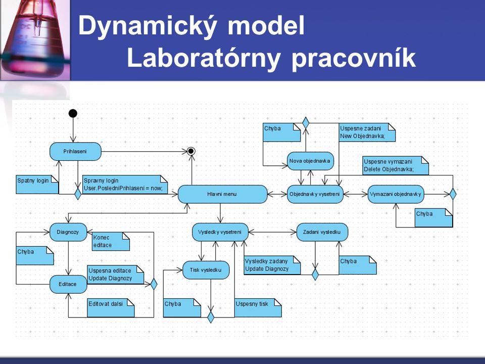 Dynamický model Laboratórny pracovník