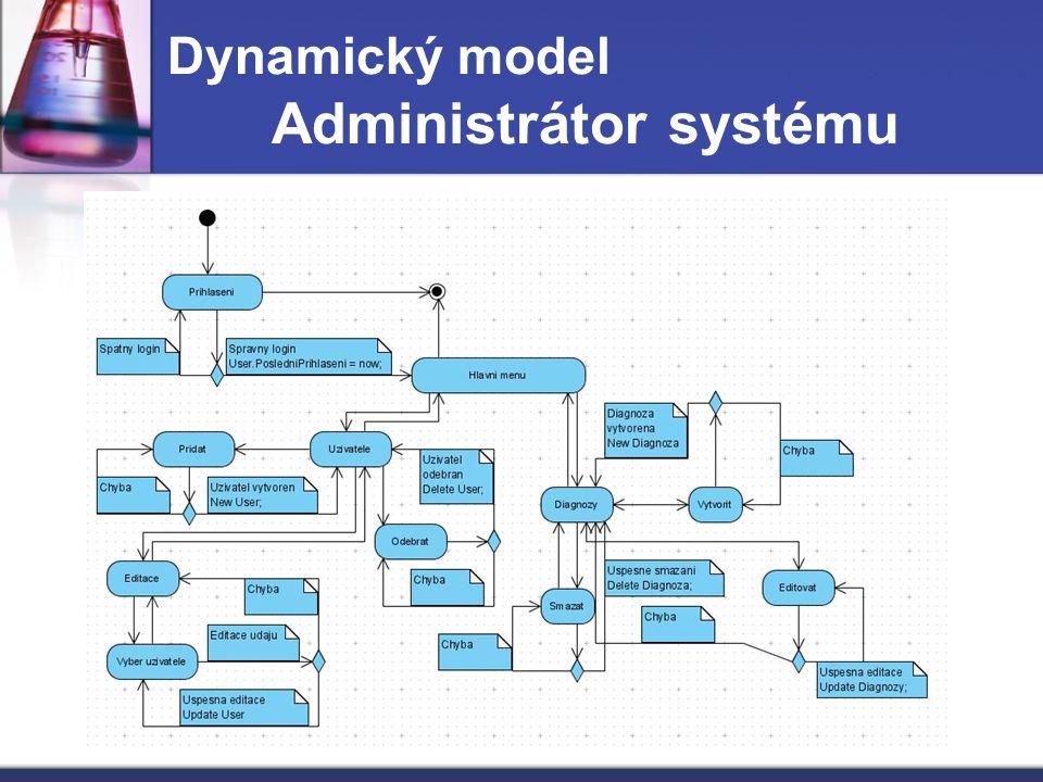 Dynamický model Administrátor systému