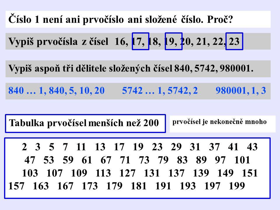 Číslo 1 není ani prvočíslo ani složené číslo. Proč