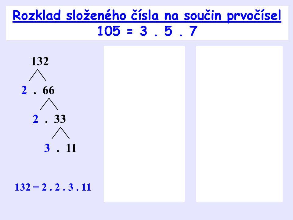 Rozklad složeného čísla na součin prvočísel