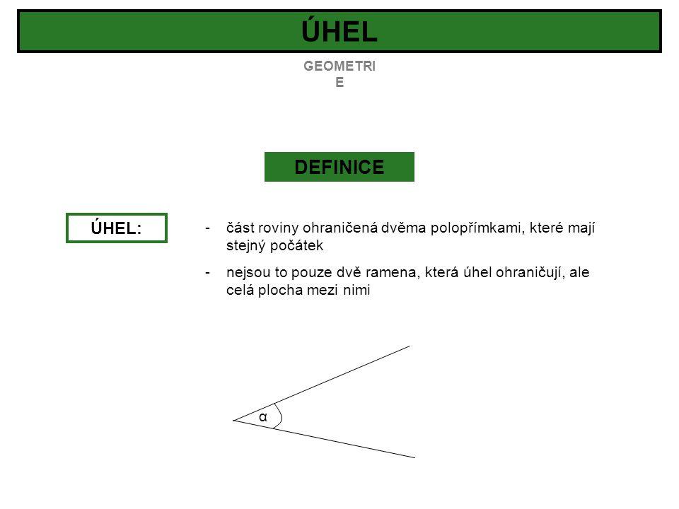 ÚHEL GEOMETRIE. DEFINICE. ÚHEL: část roviny ohraničená dvěma polopřímkami, které mají stejný počátek.
