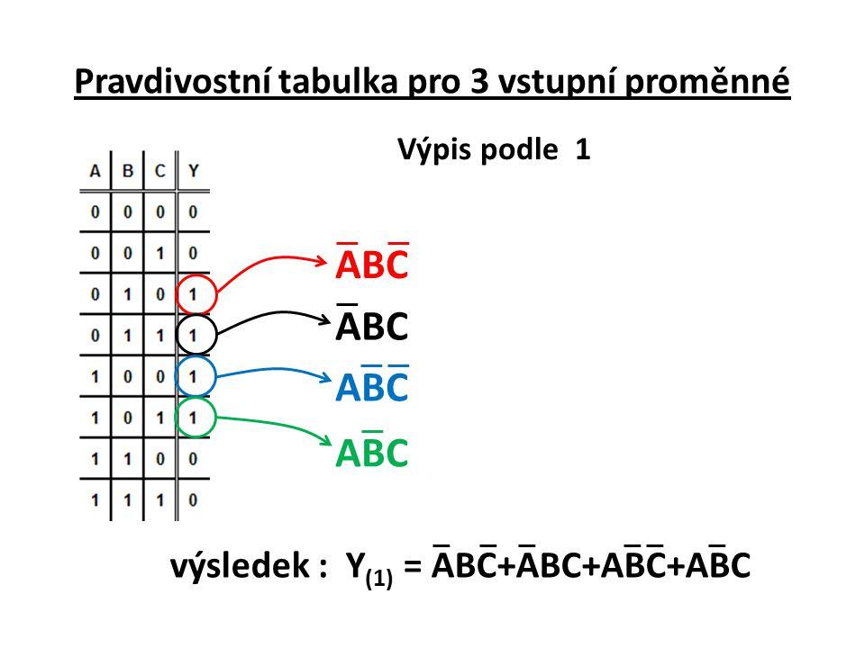 Pravdivostní tabulka pro 3 vstupní proměnné