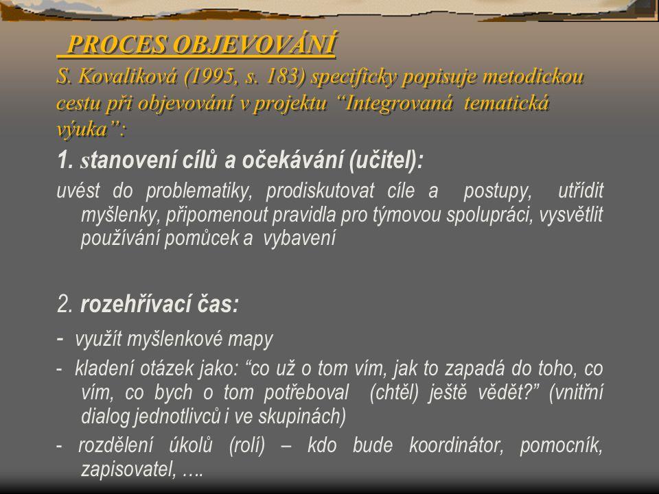PROCES OBJEVOVÁNÍ S. Kovaliková (1995, s