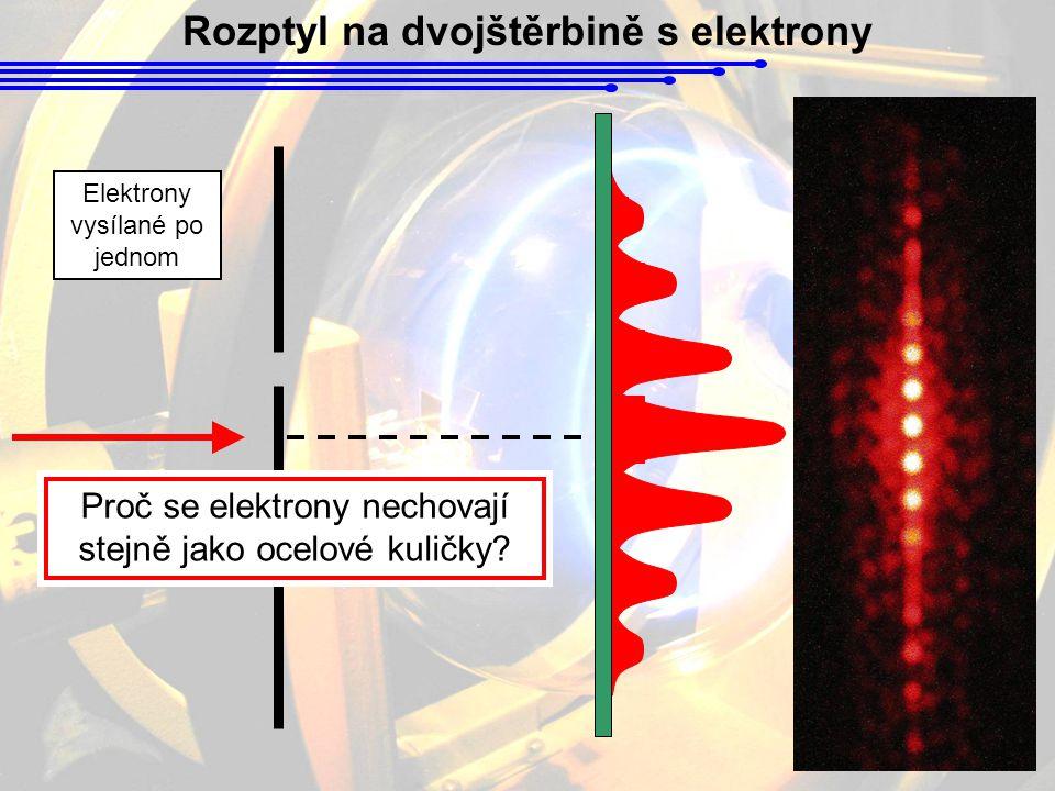Rozptyl na dvojštěrbině s elektrony